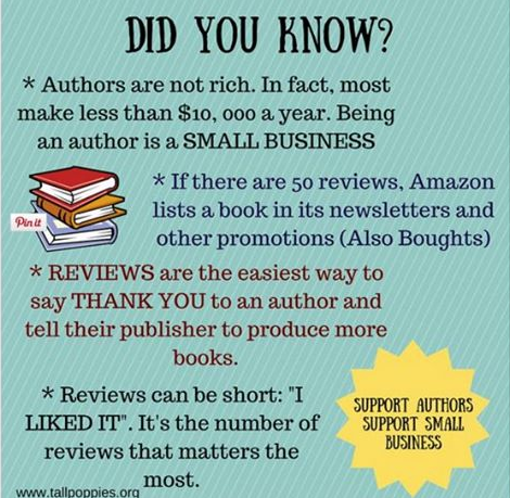 Authors are not rich